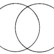 graphic of ring multiplication